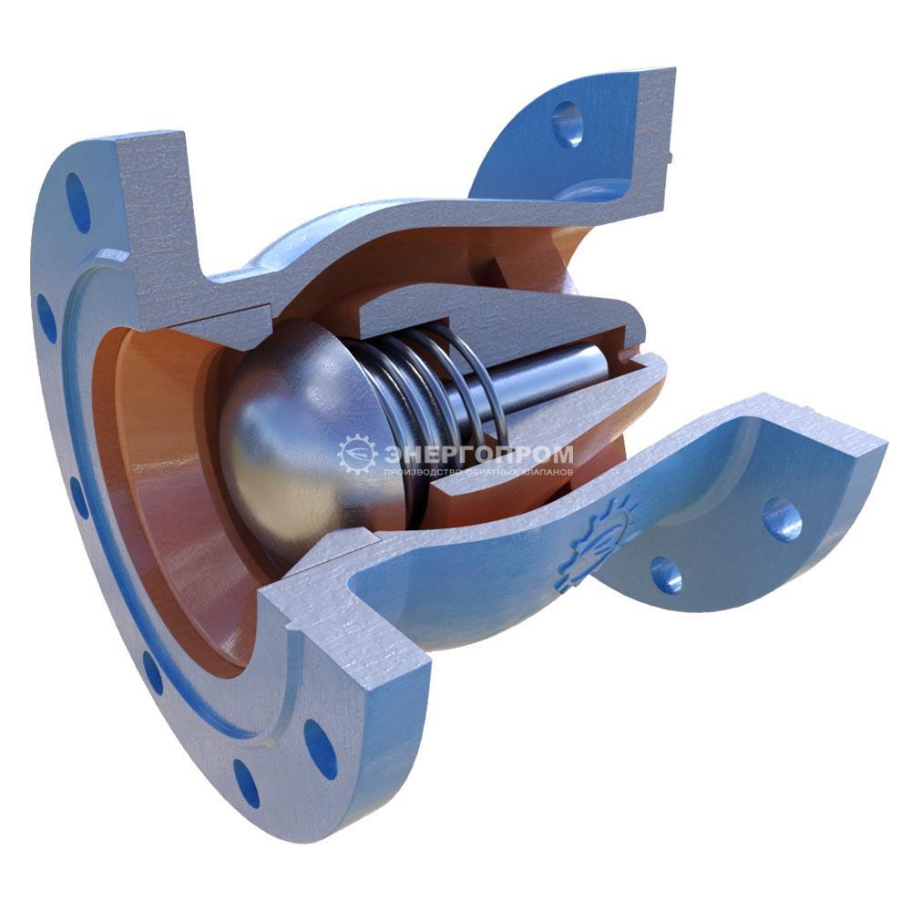 Обратный клапан осевого потока 19с77нж , 19лс77нж , 19нж77нж , 19с77нжС осесимметричный безударный фланцевый